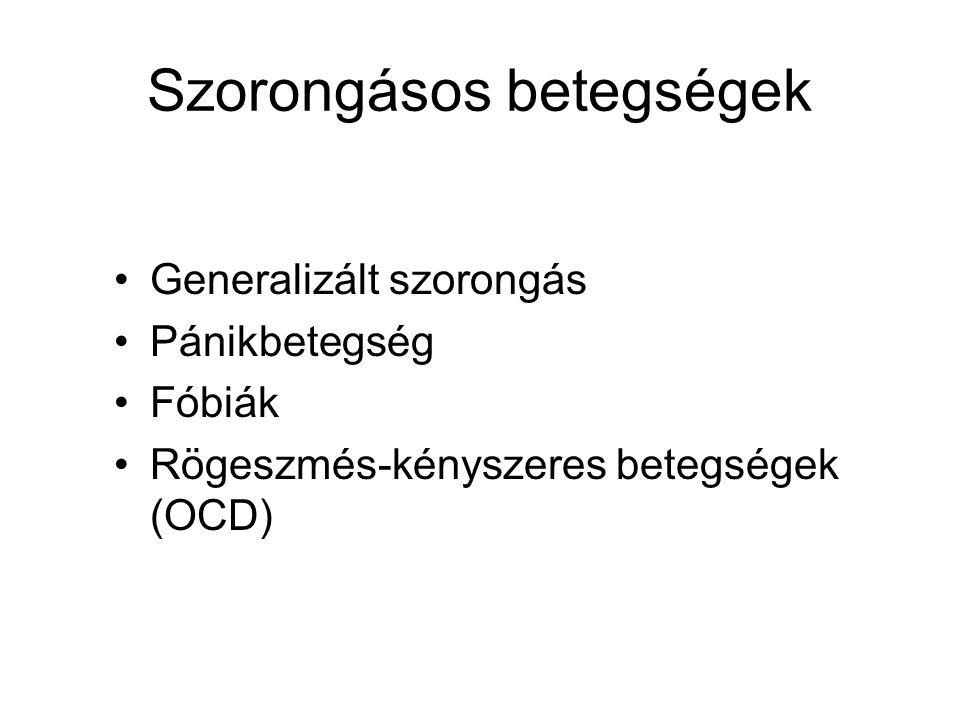 Szorongásos betegségek Generalizált szorongás Pánikbetegség Fóbiák Rögeszmés-kényszeres betegségek (OCD)
