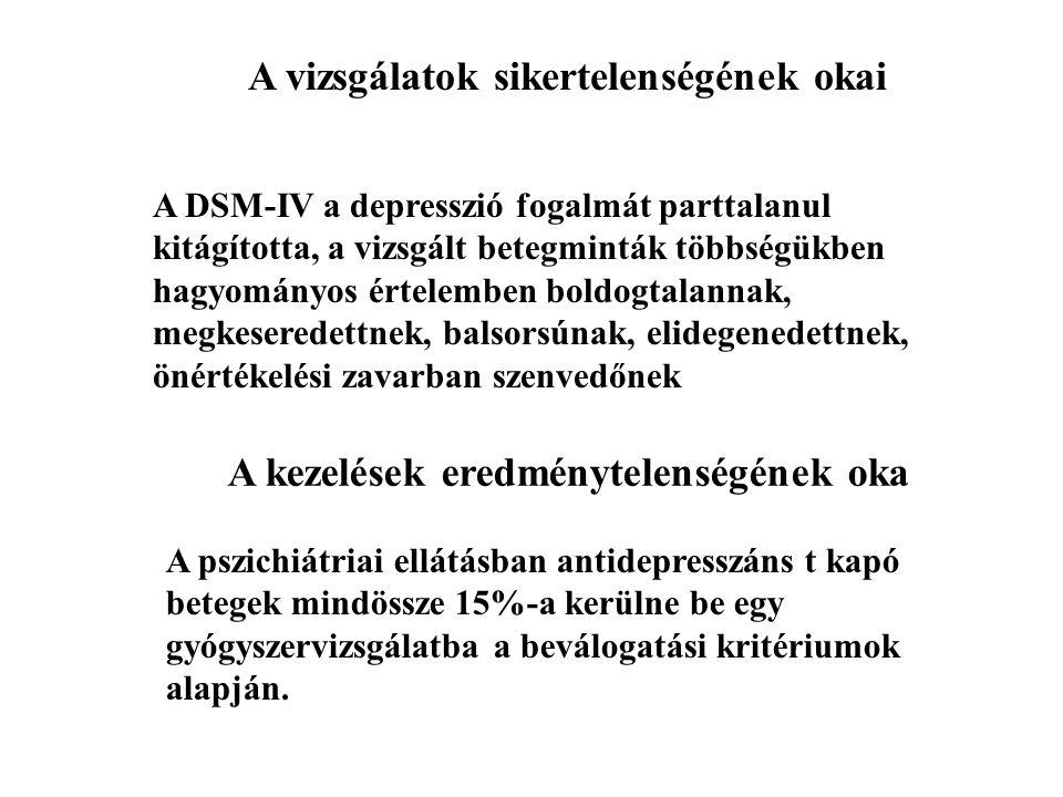 A vizsgálatok sikertelenségének okai A DSM-IV a depresszió fogalmát parttalanul kitágította, a vizsgált betegminták többségükben hagyományos értelemben boldogtalannak, megkeseredettnek, balsorsúnak, elidegenedettnek, önértékelési zavarban szenvedőnek A kezelések eredménytelenségének oka A pszichiátriai ellátásban antidepresszáns t kapó betegek mindössze 15%-a kerülne be egy gyógyszervizsgálatba a beválogatási kritériumok alapján.