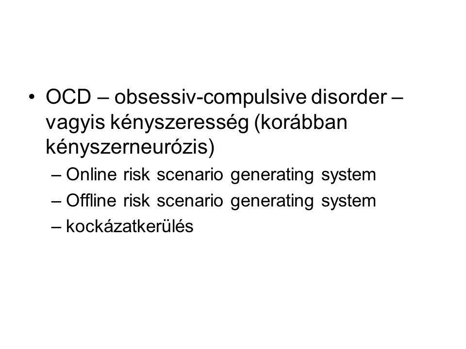 OCD – obsessiv-compulsive disorder – vagyis kényszeresség (korábban kényszerneurózis) –Online risk scenario generating system –Offline risk scenario generating system –kockázatkerülés