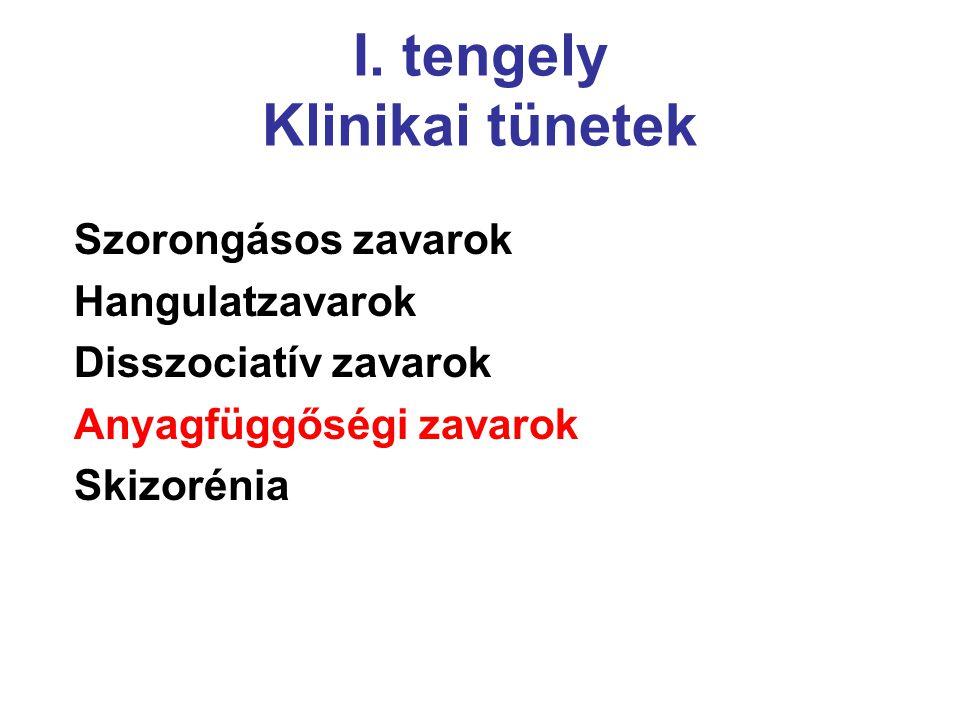 I. tengely Klinikai tünetek Szorongásos zavarok Hangulatzavarok Disszociatív zavarok Anyagfüggőségi zavarok Skizorénia