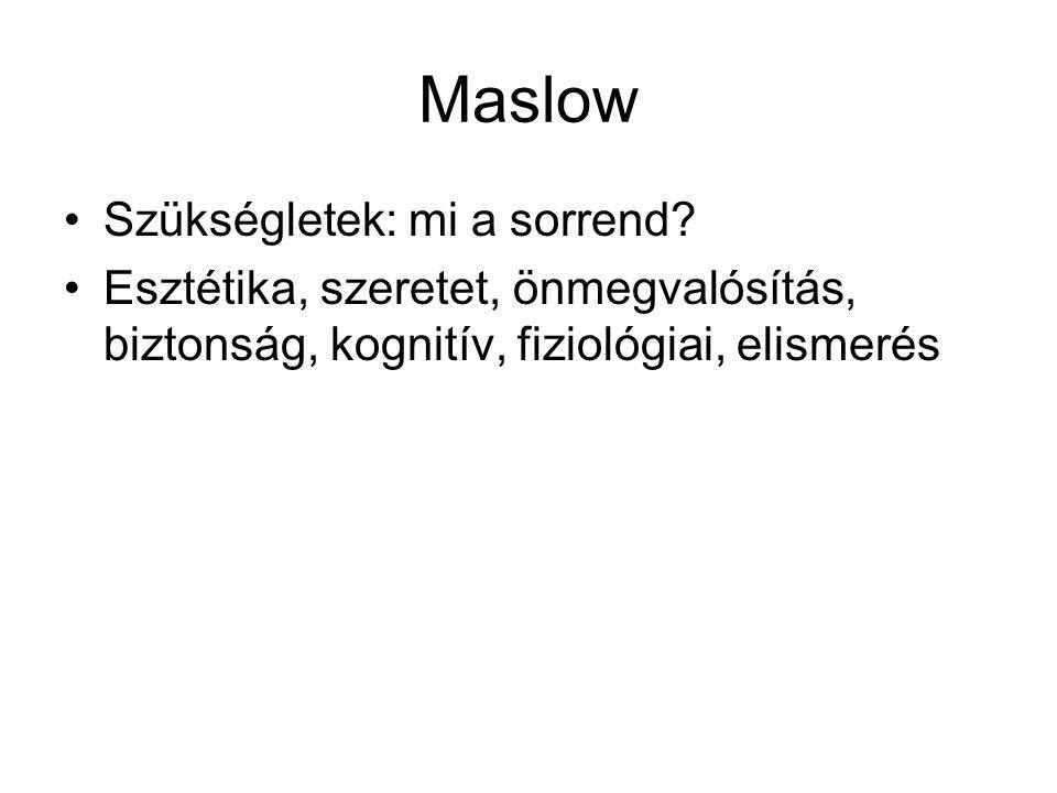 Maslow Szükségletek: mi a sorrend.