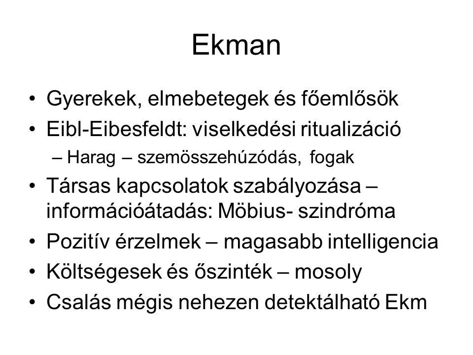 Ekman Gyerekek, elmebetegek és főemlősök Eibl-Eibesfeldt: viselkedési ritualizáció –Harag – szemösszehúzódás, fogak Társas kapcsolatok szabályozása – információátadás: Möbius- szindróma Pozitív érzelmek – magasabb intelligencia Költségesek és őszinték – mosoly Csalás mégis nehezen detektálható Ekm