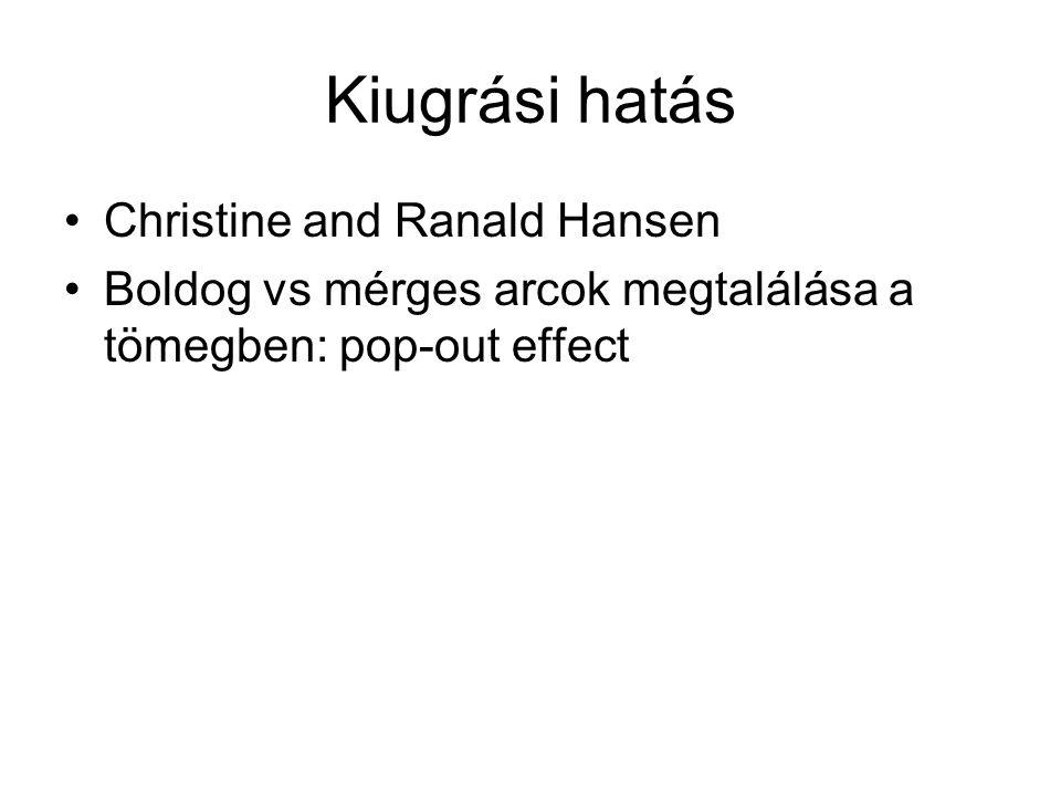 Kiugrási hatás Christine and Ranald Hansen Boldog vs mérges arcok megtalálása a tömegben: pop-out effect