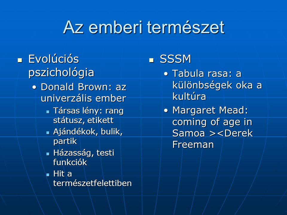 Az emberi természet Evolúciós pszichológia Evolúciós pszichológia Donald Brown: az univerzális emberDonald Brown: az univerzális ember Társas lény: rang státusz, etikett Társas lény: rang státusz, etikett Ajándékok, bulik, partik Ajándékok, bulik, partik Házasság, testi funkciók Házasság, testi funkciók Hit a természetfelettiben Hit a természetfelettiben SSSM SSSM Tabula rasa: a különbségek oka a kultúra Margaret Mead: coming of age in Samoa ><Derek Freeman