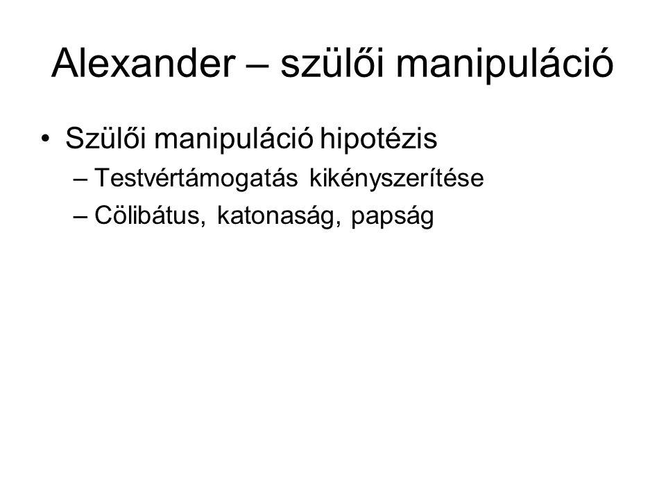 Alexander – szülői manipuláció Szülői manipuláció hipotézis –Testvértámogatás kikényszerítése –Cölibátus, katonaság, papság