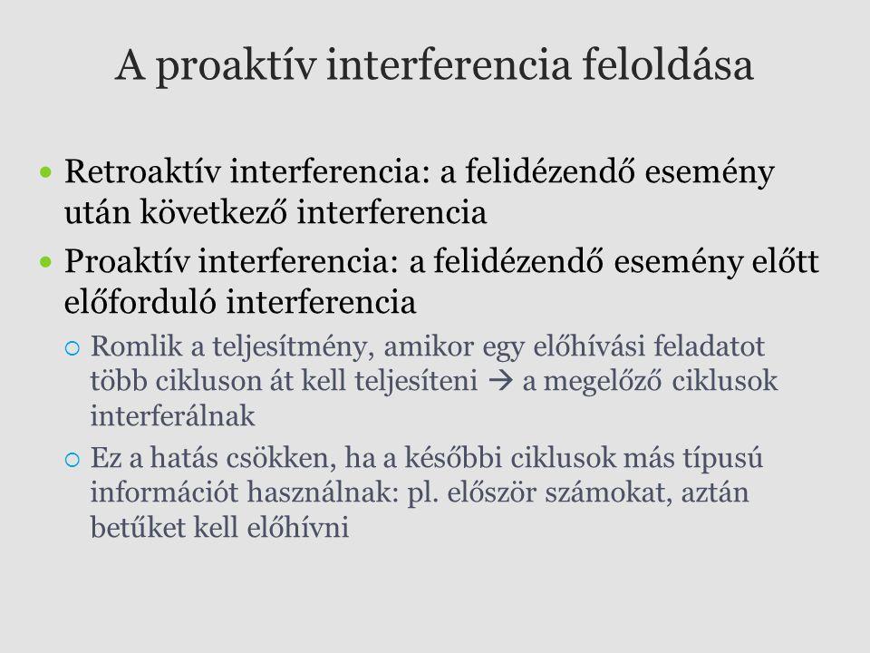 A proaktív interferencia feloldása Retroaktív interferencia: a felidézendő esemény után következő interferencia Proaktív interferencia: a felidézendő