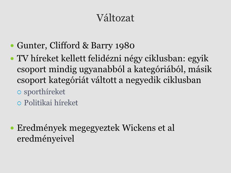 Változat Gunter, Clifford & Barry 1980 TV híreket kellett felidézni négy ciklusban: egyik csoport mindig ugyanabból a kategóriából, másik csoport kate