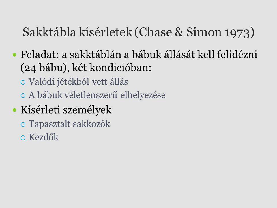Sakktábla kísérletek (Chase & Simon 1973) Feladat: a sakktáblán a bábuk állását kell felidézni (24 bábu), két kondicióban:  Valódi jétékból vett állá