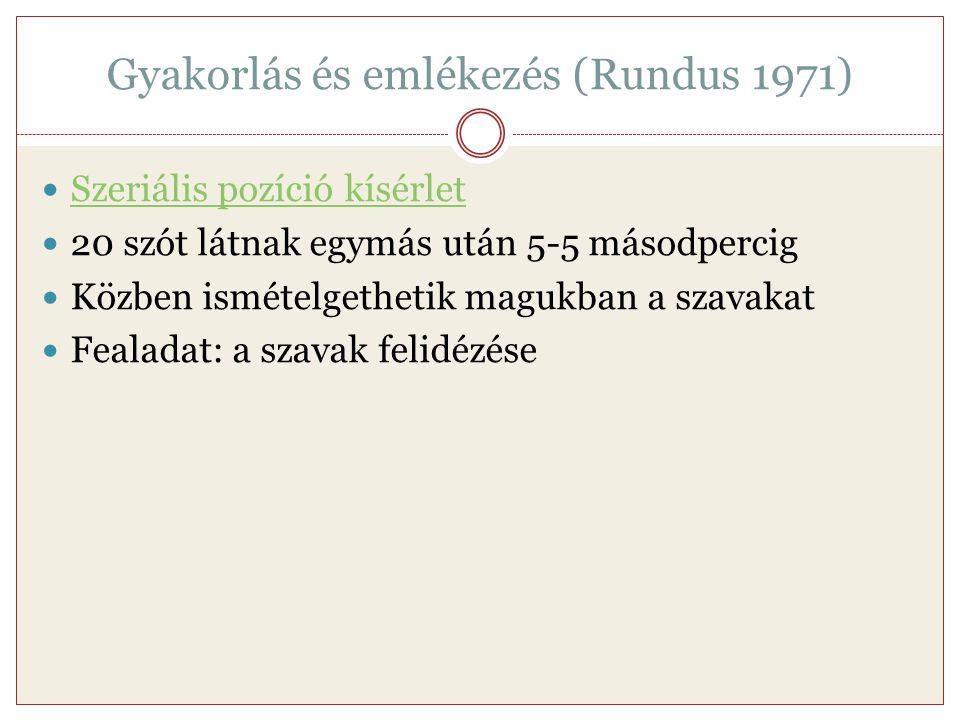 Gyakorlás és emlékezés (Rundus 1971) Szeriális pozíció kísérlet Szeriális pozíció kísérlet 20 szót látnak egymás után 5-5 másodpercig Közben ismételge