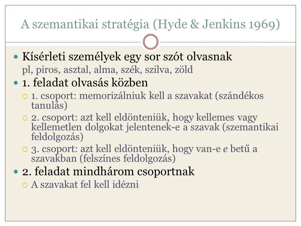 A szemantikai stratégia (Hyde & Jenkins 1969) Kísérleti személyek egy sor szót olvasnak pl, piros, asztal, alma, szék, szilva, zöld 1. feladat olvasás