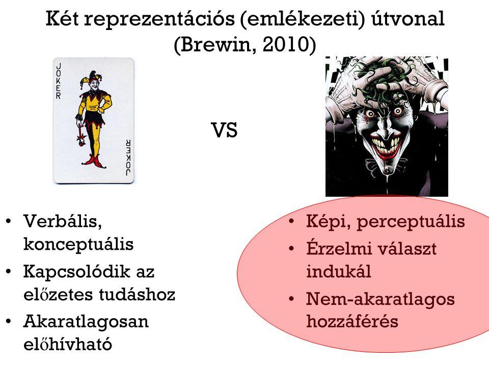 Két reprezentációs (emlékezeti) útvonal (Brewin, 2010) Verbális, konceptuális Kapcsolódik az el ő zetes tudáshoz Akaratlagosan el ő hívható Képi, perc