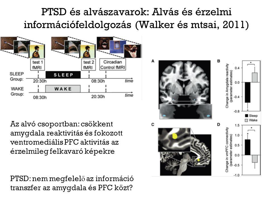 PTSD és alvászavarok: Alvás és érzelmi információfeldolgozás (Walker és mtsai, 2011) Az alvó csoportban: csökkent amygdala reaktivitás és fokozott ven