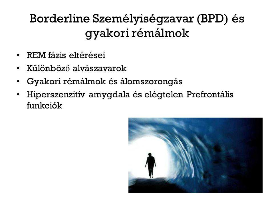 Borderline Személyiségzavar (BPD) és gyakori rémálmok REM fázis eltérései Különböz ő alvászavarok Gyakori rémálmok és álomszorongás Hiperszenzitív amy