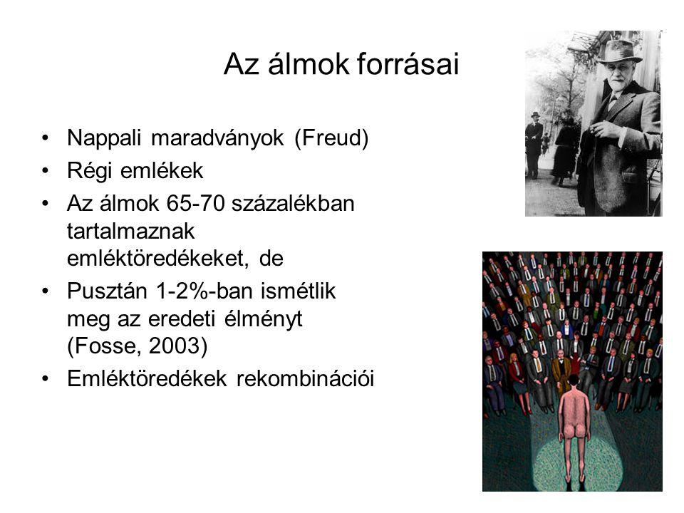 Az álmok forrásai Nappali maradványok (Freud) Régi emlékek Az álmok 65-70 százalékban tartalmaznak emléktöredékeket, de Pusztán 1-2%-ban ismétlik meg