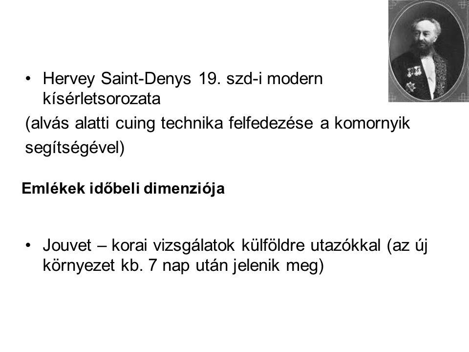 Hervey Saint-Denys 19. szd-i modern kísérletsorozata (alvás alatti cuing technika felfedezése a komornyik segítségével) Jouvet – korai vizsgálatok kül