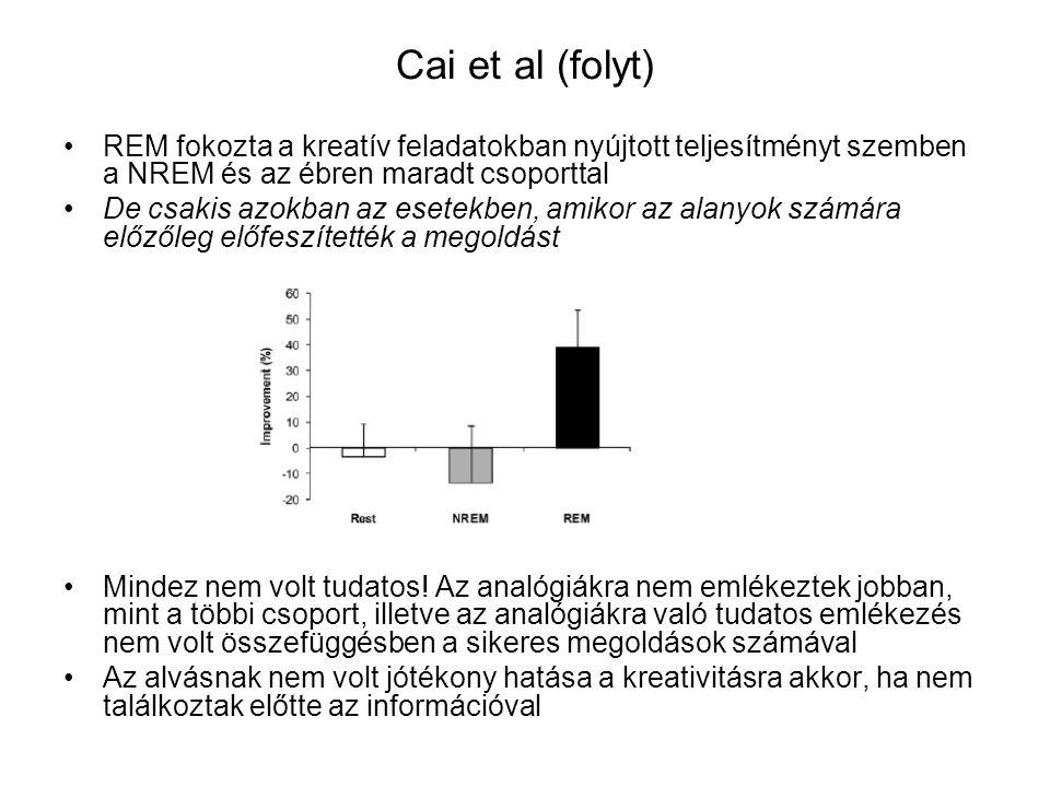 Cai et al (folyt) REM fokozta a kreatív feladatokban nyújtott teljesítményt szemben a NREM és az ébren maradt csoporttal De csakis azokban az esetekbe