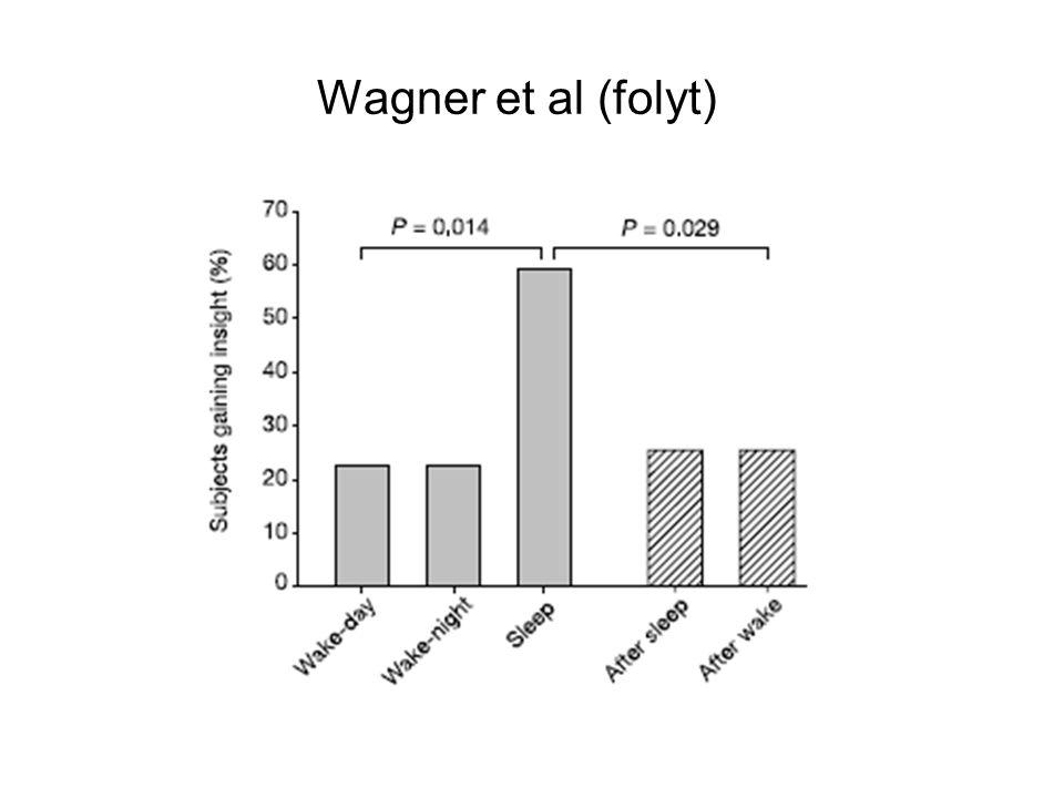 Wagner et al (folyt)
