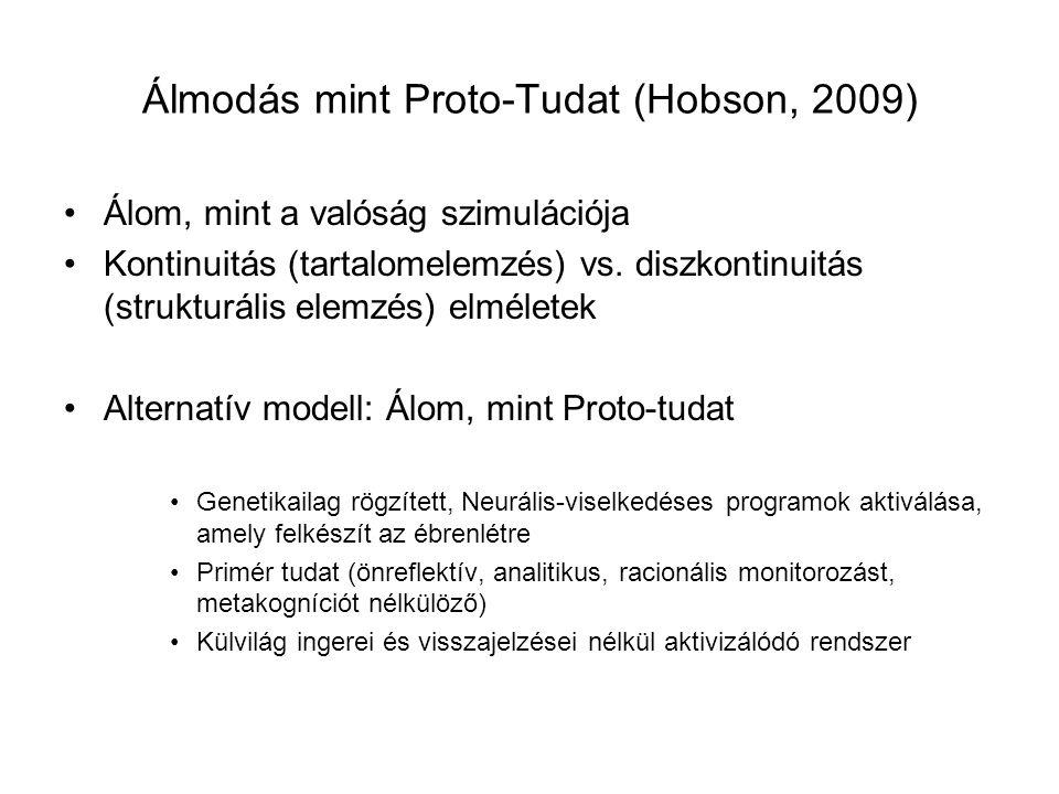 Álmodás mint Proto-Tudat (Hobson, 2009) Álom, mint a valóság szimulációja Kontinuitás (tartalomelemzés) vs. diszkontinuitás (strukturális elemzés) elm