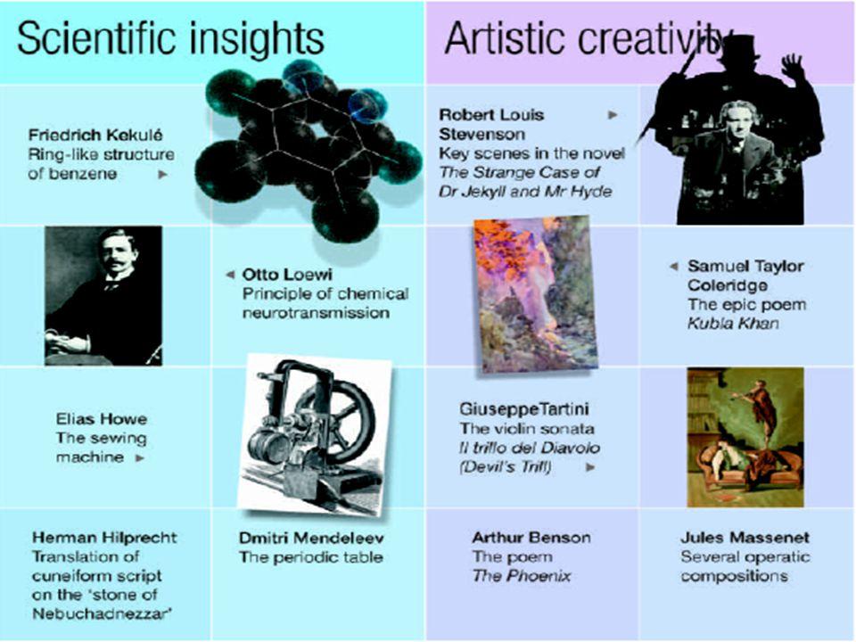 Tudatos álom és személyiség Belső kontroll, mint személyiségjellemző Fantázia, abszorpció, kreativitás Egyéb tényezők, melyek elősegítik: Meditáció – ön-reflektivitás fokozása Számítógépes játékok (virtuális szimuláció, kiterjesztet tudat)