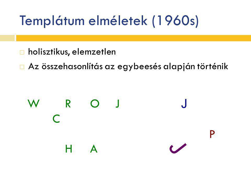 Templátum elméletek (1960s)  holisztikus, elemzetlen  Az összehasonlítás az egybeesés alapján történik WROJCHAWROJCHA J J P