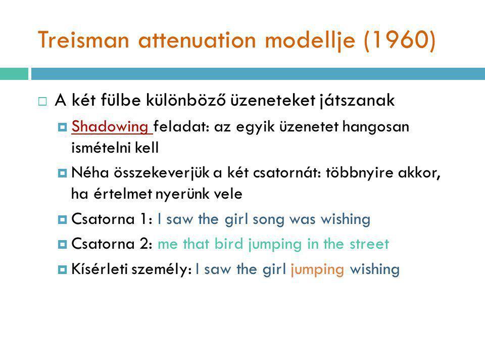 Treisman attenuation modellje (1960)  A két fülbe különböző üzeneteket játszanak  Shadowing feladat: az egyik üzenetet hangosan ismételni kell Shadowing  Néha összekeverjük a két csatornát: többnyire akkor, ha értelmet nyerünk vele  Csatorna 1: I saw the girl song was wishing  Csatorna 2: me that bird jumping in the street  Kísérleti személy: I saw the girl jumping wishing