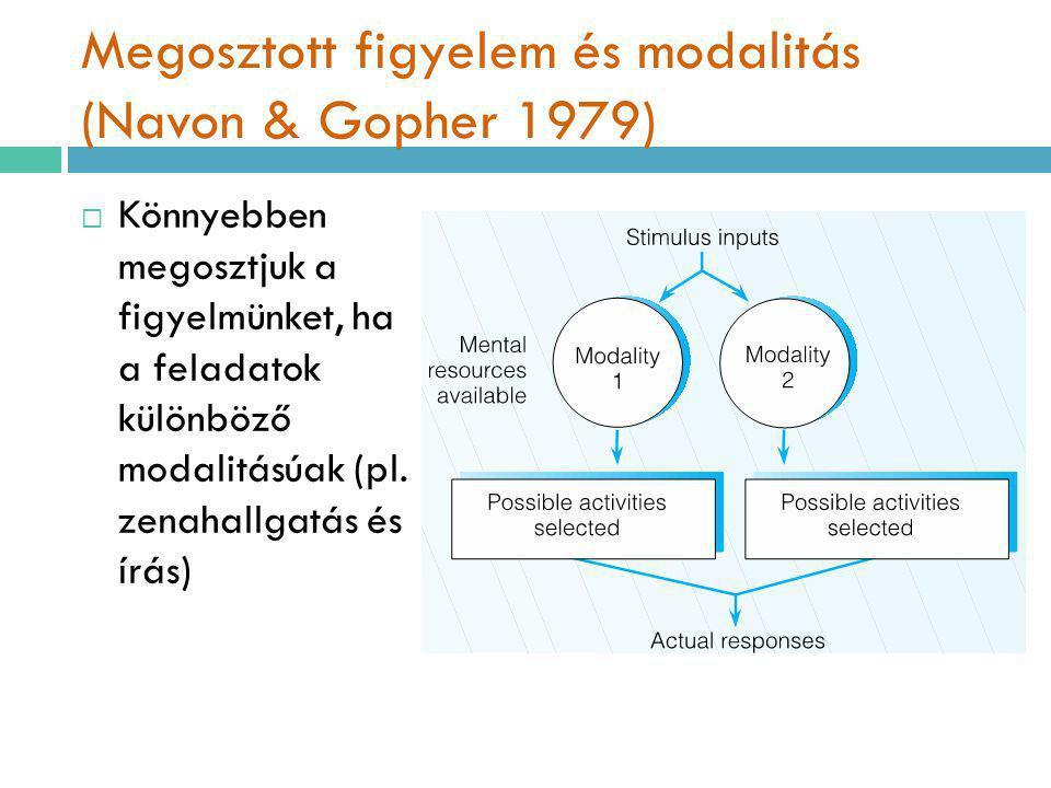Megosztott figyelem és modalitás (Navon & Gopher 1979)  Könnyebben megosztjuk a figyelmünket, ha a feladatok különböző modalitásúak (pl. zenahallgatá