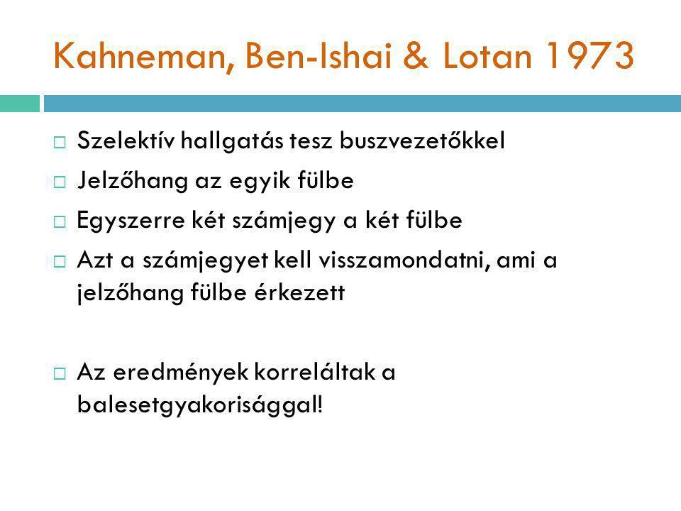 Kahneman, Ben-Ishai & Lotan 1973  Szelektív hallgatás tesz buszvezetőkkel  Jelzőhang az egyik fülbe  Egyszerre két számjegy a két fülbe  Azt a szá