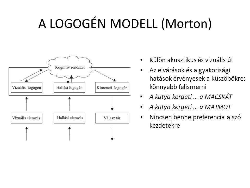 A LOGOGÉN MODELL (Morton) Külön akusztikus és vizuális út Az elvárások és a gyakorisági hatások érvényesek a küszöbökre: könnyebb felismerni A kutya k
