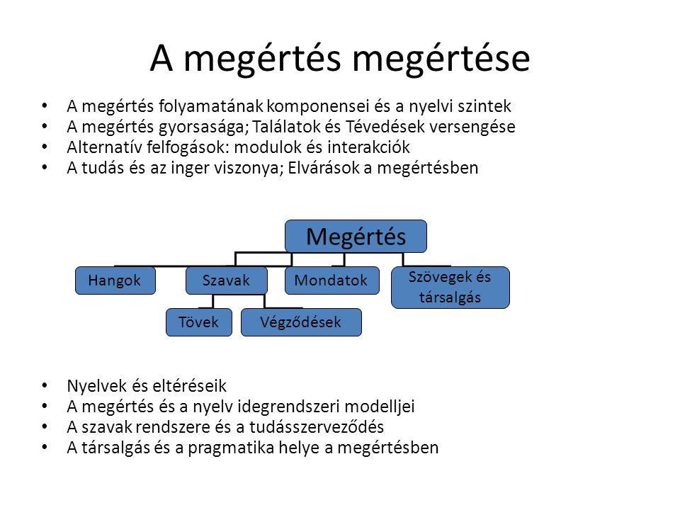 A megértés folyamatának komponensei Moduláris felfogás Rögzített összetevők Alulról-felfelé Forma-jelentés Ostoba feldolgozás Algoritmikus összetevők Interakciós felfogás Hajlékony összetevők Felülről-lefelé is Elvárások döntőek Értelmes integráció Heurisztikus megoldások