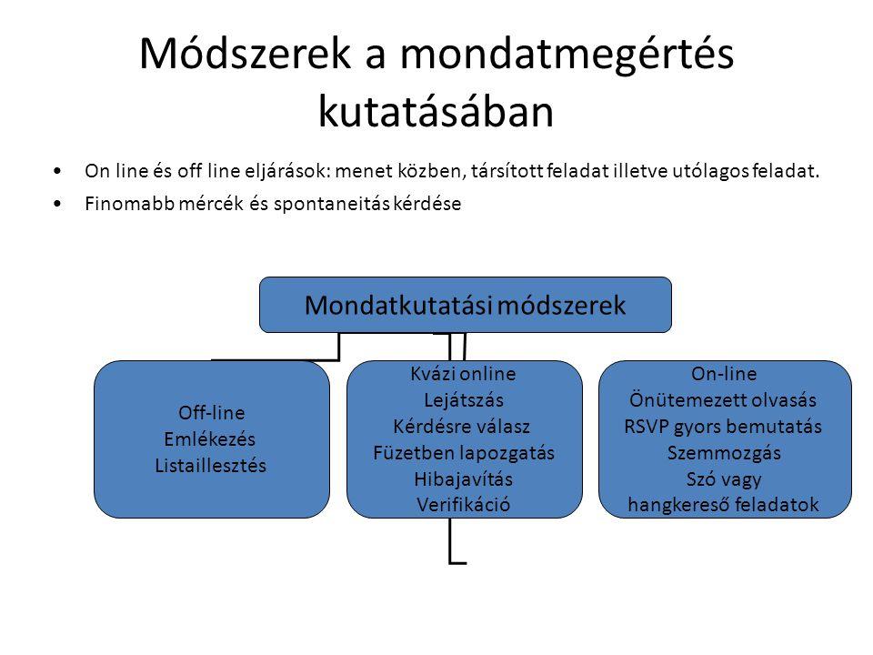Módszerek a mondatmegértés kutatásában On line és off line eljárások: menet közben, társított feladat illetve utólagos feladat. Finomabb mércék és spo