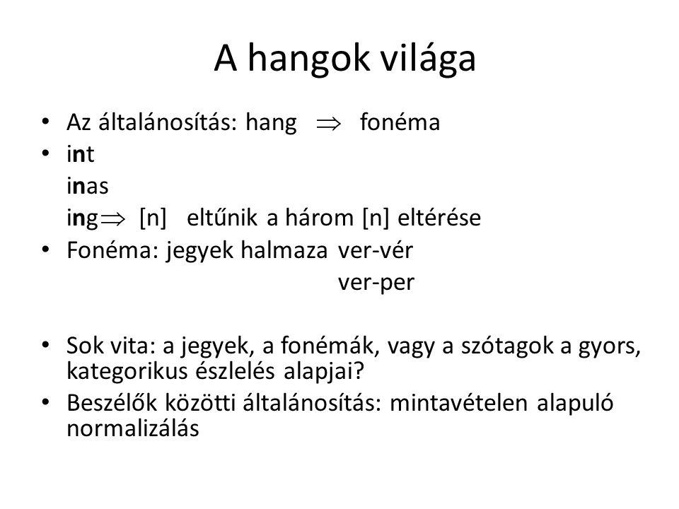 Statisztika és szabályok viszonya A hangok gyakori, elvárt sorrendjei *kp-, *tv- (magyarban ilyen szókezdet nincs) Ritka: kra- / pro- Vajon ez segíti vagy nehezíti az észlelést?