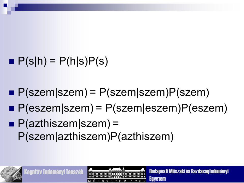 Kognitív Tudományi Tanszék Budapesti Műszaki és Gazdaságtudományi Egyetem P(s|h) = P(h|s)P(s) P(szem|szem) = P(szem|szem)P(szem) P(eszem|szem) = P(szem|eszem)P(eszem) P(azthiszem|szem) = P(szem|azthiszem)P(azthiszem)