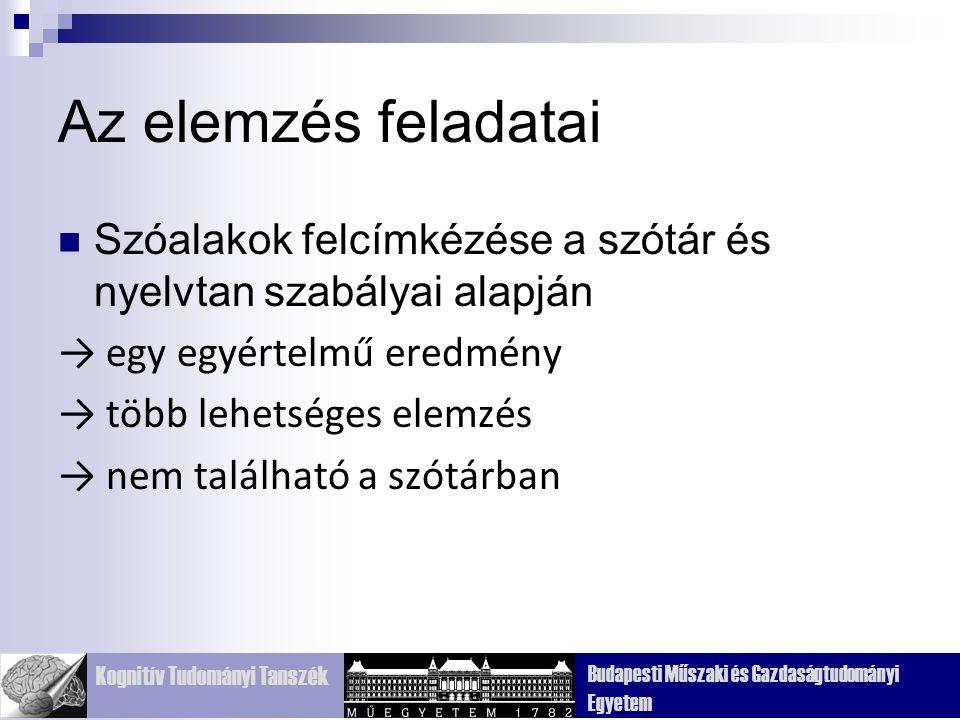 Kognitív Tudományi Tanszék Budapesti Műszaki és Gazdaságtudományi Egyetem Az elemzés feladatai Szóalakok felcímkézése a szótár és nyelvtan szabályai a