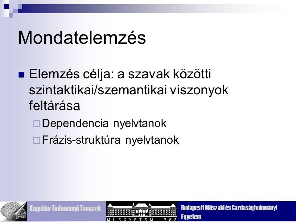 Kognitív Tudományi Tanszék Budapesti Műszaki és Gazdaságtudományi Egyetem Mondatelemzés Elemzés célja: a szavak közötti szintaktikai/szemantikai viszonyok feltárása  Dependencia nyelvtanok  Frázis-struktúra nyelvtanok