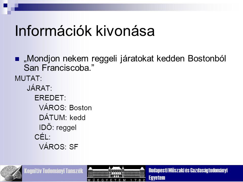 """Kognitív Tudományi Tanszék Budapesti Műszaki és Gazdaságtudományi Egyetem Információk kivonása """"Mondjon nekem reggeli járatokat kedden Bostonból San Franciscoba. MUTAT: JÁRAT: EREDET: VÁROS: Boston DÁTUM: kedd IDŐ: reggel CÉL: VÁROS: SF"""