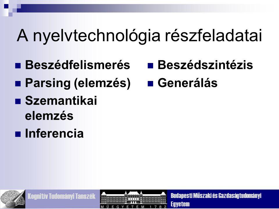 Kognitív Tudományi Tanszék Budapesti Műszaki és Gazdaságtudományi Egyetem Nyelvtechnológia ma: Két alapelv Szabályalapú Példaalapú statisztikai  korpuszok Két egymással ellentétes cél:  Lefedettség növelése (hamis negatívok csökkentése) -- lazítás  Pontosság növelése (hamis pozitívok csökkentése) -- szigorítás
