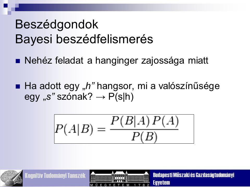 Kognitív Tudományi Tanszék Budapesti Műszaki és Gazdaságtudományi Egyetem Beszédgondok Bayesi beszédfelismerés Nehéz feladat a hanginger zajossága mia