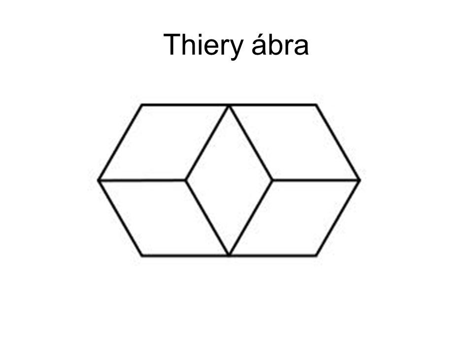 Thiery ábra