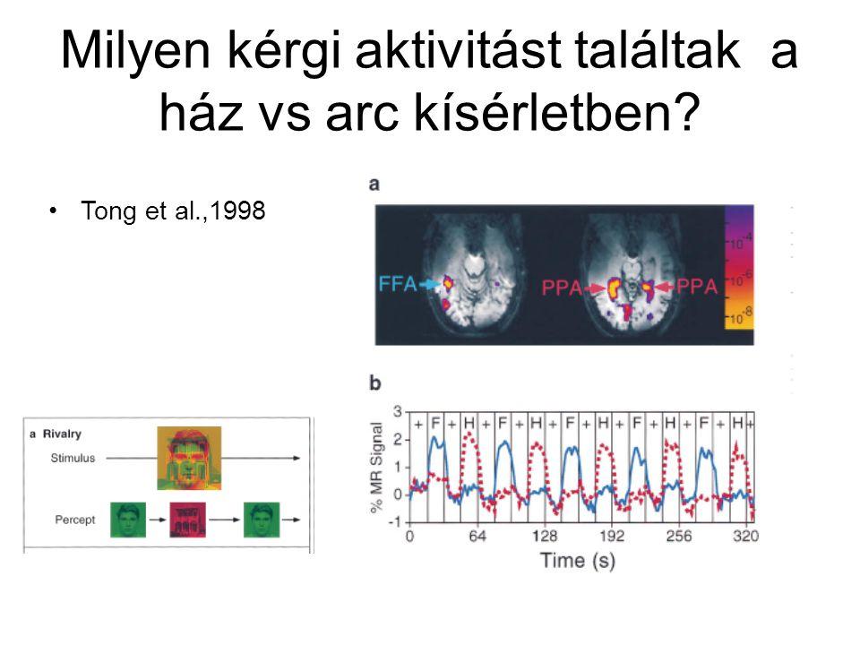 Milyen kérgi aktivitást találtak a ház vs arc kísérletben? Tong et al.,1998