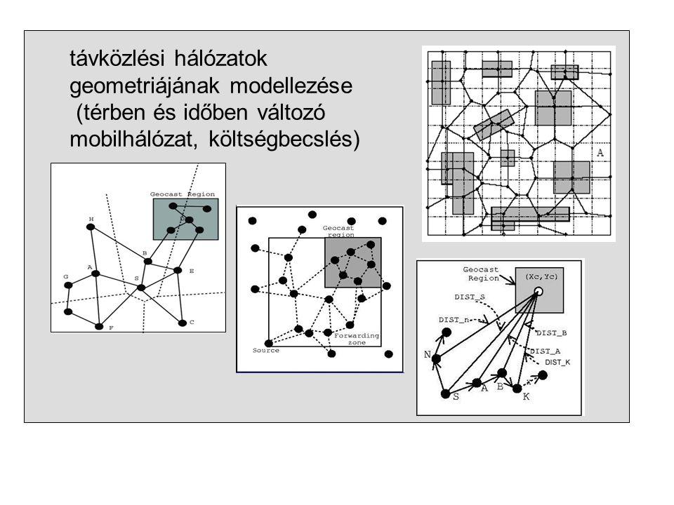 távközlési hálózatok geometriájának modellezése (térben és időben változó mobilhálózat, költségbecslés)