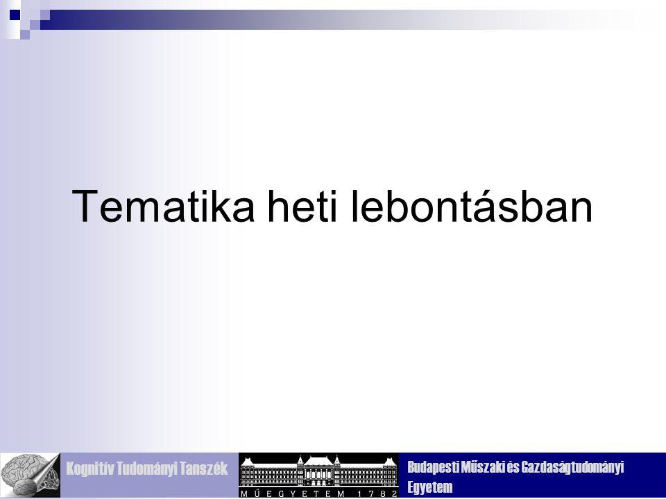 Kognitív Tudományi Tanszék Budapesti Műszaki és Gazdaságtudományi Egyetem Ponthatárok számszerűsítve – 3 KREDIT 0 – 35: elégtelen (1) 36 – 48: elégség