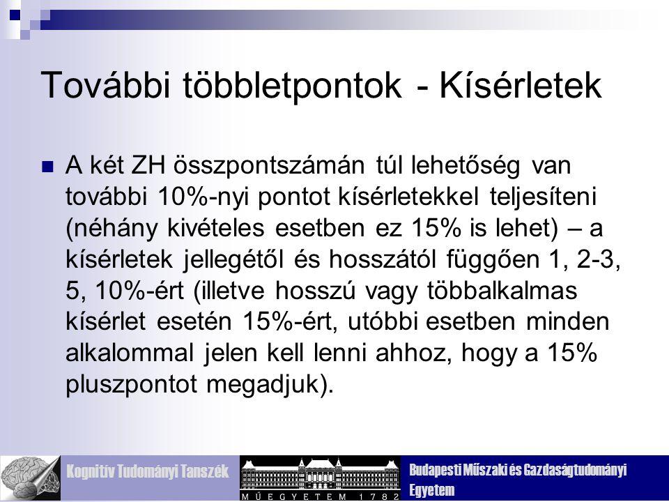 Kognitív Tudományi Tanszék Budapesti Műszaki és Gazdaságtudományi Egyetem További többletpontok - Kísérletek A két ZH összpontszámán túl lehetőség van további 10%-nyi pontot kísérletekkel teljesíteni (néhány kivételes esetben ez 15% is lehet) – a kísérletek jellegétől és hosszától függően 1, 2-3, 5, 10%-ért (illetve hosszú vagy többalkalmas kísérlet esetén 15%-ért, utóbbi esetben minden alkalommal jelen kell lenni ahhoz, hogy a 15% pluszpontot megadjuk).
