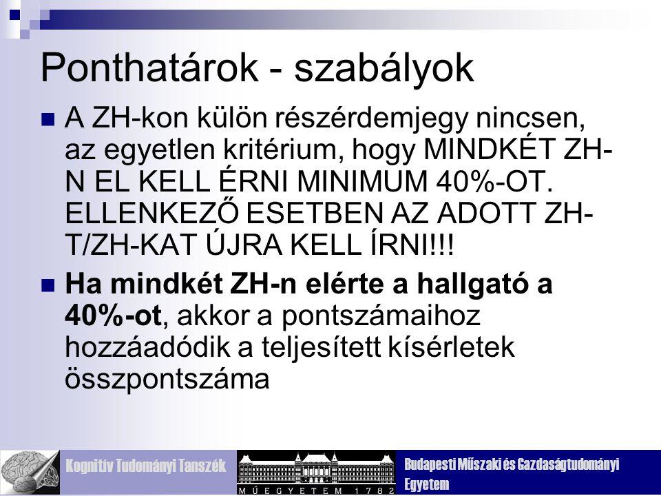 Kognitív Tudományi Tanszék Budapesti Műszaki és Gazdaságtudományi Egyetem Ponthatárok - szabályok A ZH-kon külön részérdemjegy nincsen, az egyetlen kritérium, hogy MINDKÉT ZH- N EL KELL ÉRNI MINIMUM 40%-OT.