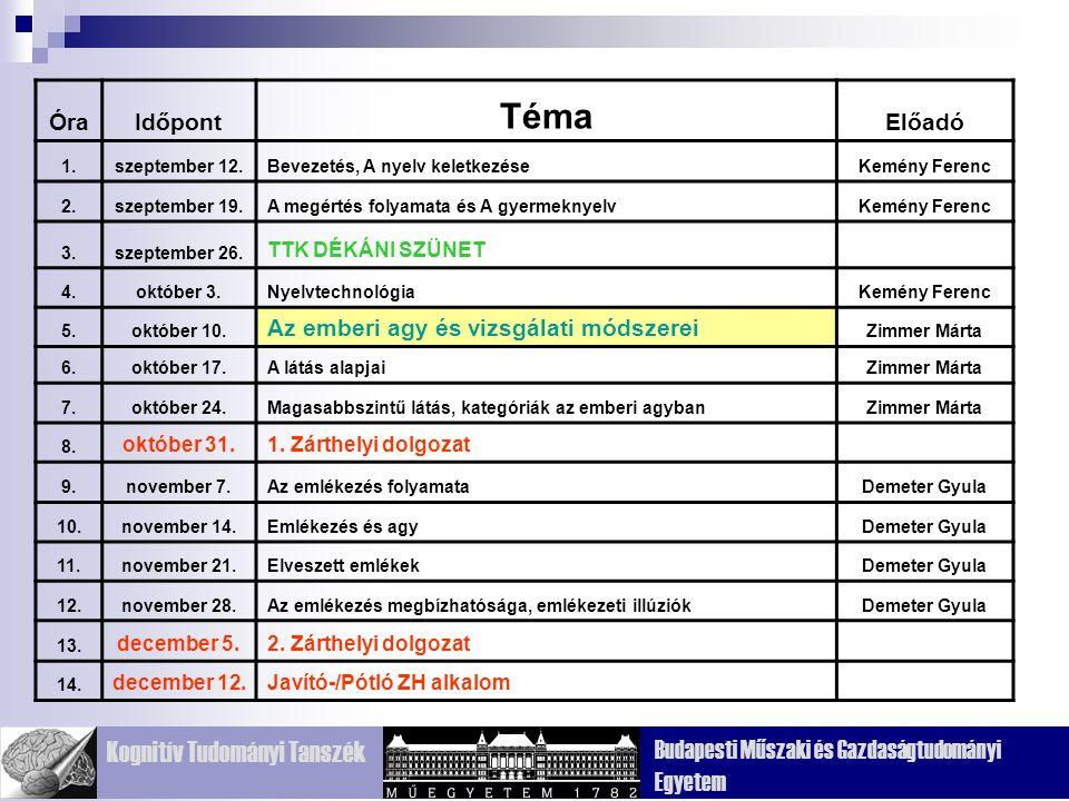 1 Kognitív Tudományi Tanszék Budapesti Műszaki és Gazdaságtudományi Egyetem Látás – Nyelv - Emlékezet http://www.cogsci.bme.hu/~ktkuser/KURZUSOK/BMETE47A001/2013_2014_1/