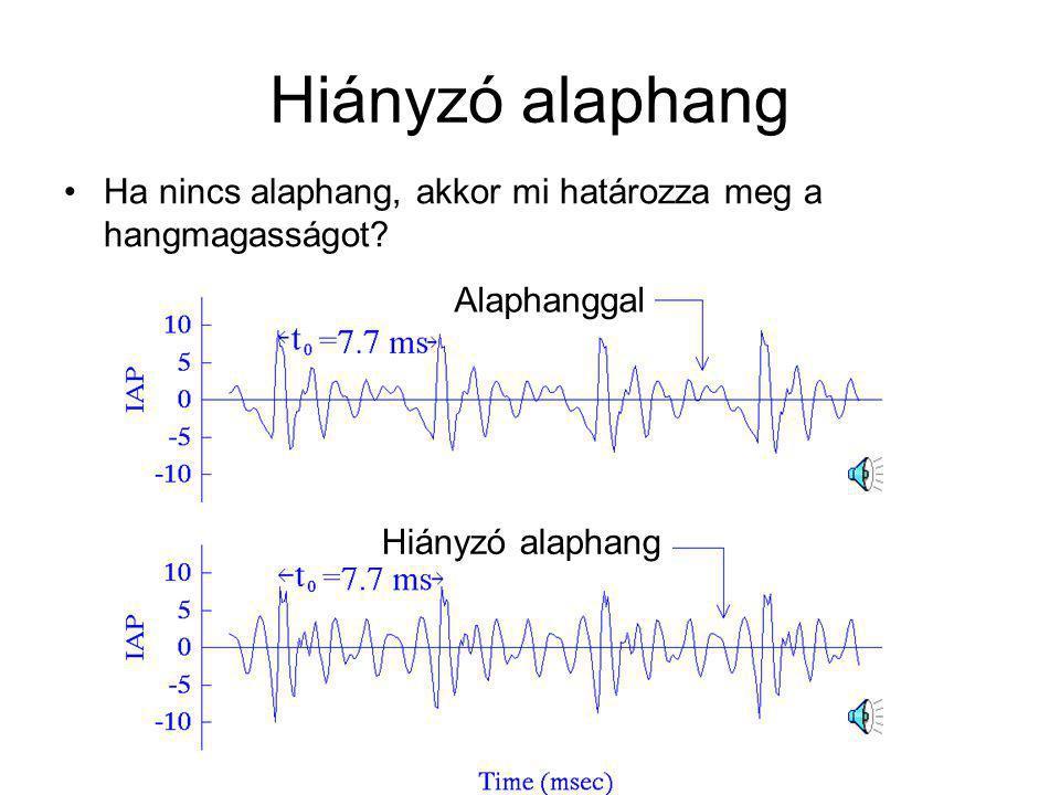 Hiányzó alaphang Alaphanggal Alaphang nélkül Alapharmonikus (és néhány felharmonikus) hiányzik /Hillenbrand: Auditory Perception/