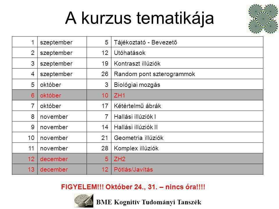 A kurzus tematikája BME Kognitív Tudományi Tanszék 1szeptember5Tájékoztató - Bevezető 2szeptember12Utóhatások 3szeptember19Kontraszt illúziók 4szeptem