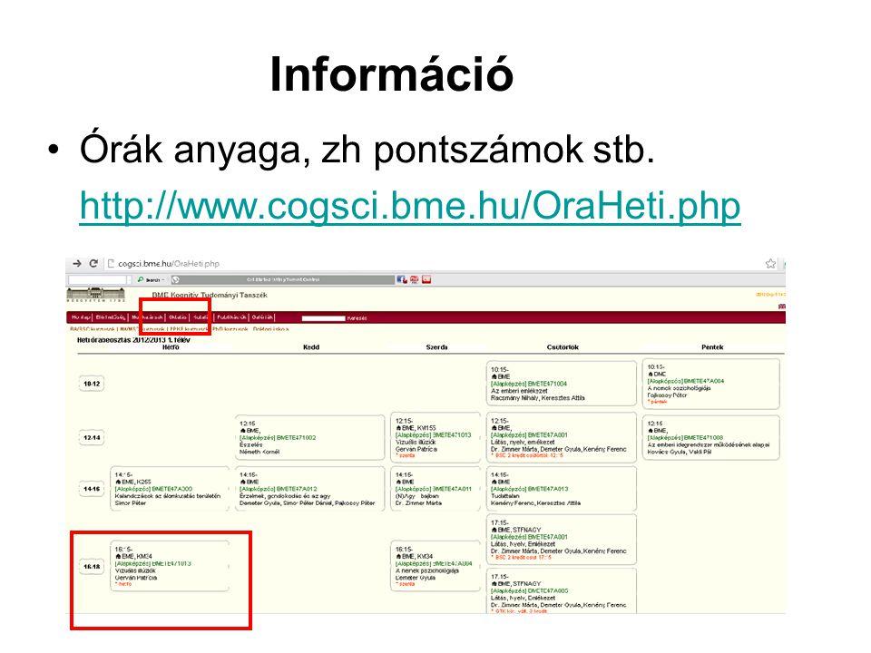 Információ Órák anyaga, zh pontszámok stb. http://www.cogsci.bme.hu/OraHeti.php