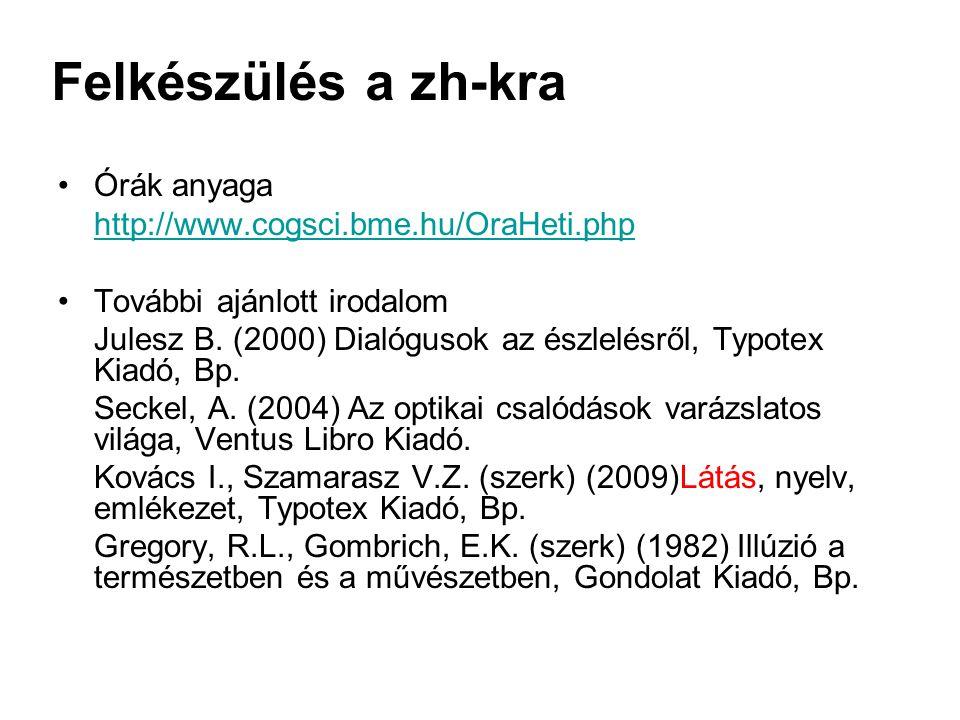 Felkészülés a zh-kra Órák anyaga http://www.cogsci.bme.hu/OraHeti.php További ajánlott irodalom Julesz B. (2000) Dialógusok az észlelésről, Typotex Ki