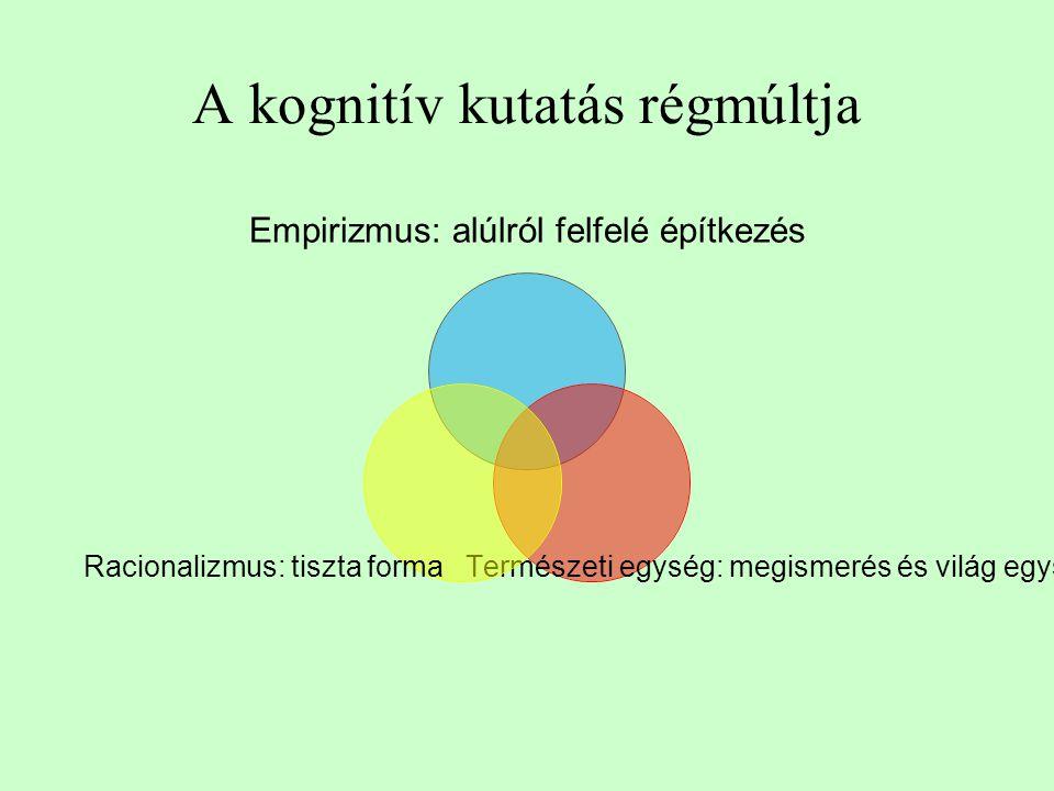 A kognitív kutatás régmúltja Empirizmus: alúlról felfelé építkezés Természeti egység: megismerés és világ egysége Racionalizmus: tiszta forma