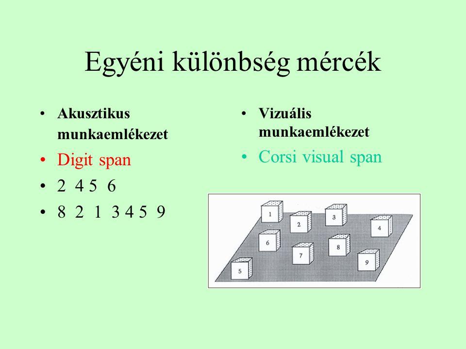 Egyéni különbség mércék Akusztikus munkaemlékezet Digit span 2 4 5 6 8 2 1 3 4 5 9 Vizuális munkaemlékezet Corsi visual span